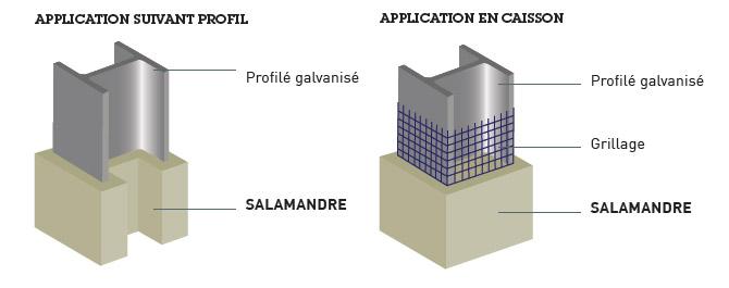 Galvanisation Salamandre
